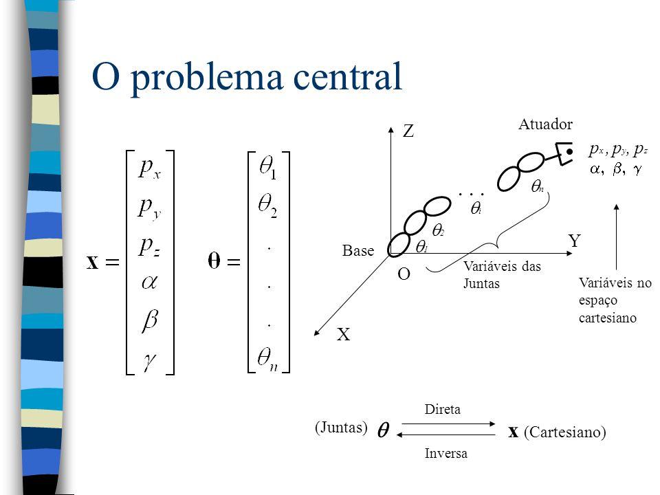 O problema central da cinemática n O problema central da cinemática é como definir a posição do robô: –Cinemática direta: A partir das posições das ar
