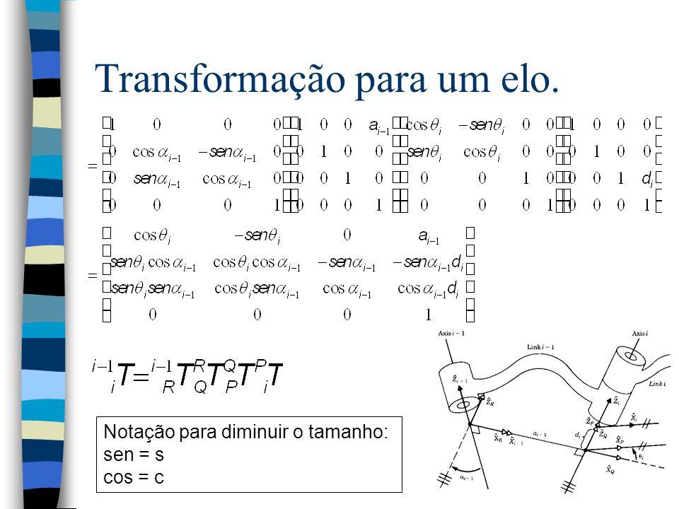 A transformação para um elo n Rotacione sobre X i-1 o ângulo i -1 n Translade sobre X i-1 a distância a i-1 n Rotacione sobre Z i o ângulo i n Transla
