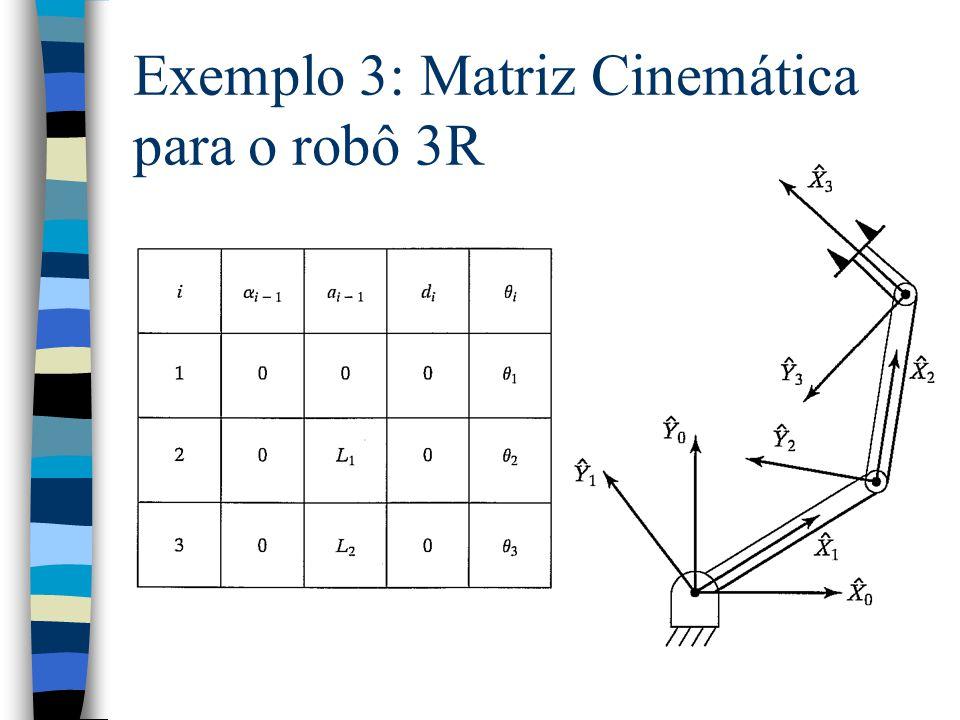 Matriz cinemática n Relaciona o sistema de coordenadas solidárias à base do robô com o sistema de coordenadas associadas à sua ferramenta terminal. n