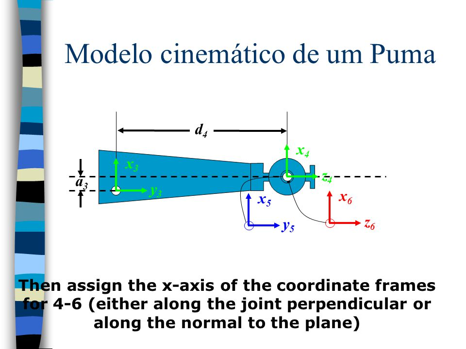 Then assign the x-axis of the coordinate frames for 4-6 (either along the joint perpendicular or along the normal to the plane) a3a3 x5x5 y5y5 x6x6 z6z6 x3x3 y3y3 x4x4 z4z4 d4d4 Modelo cinemático de um Puma