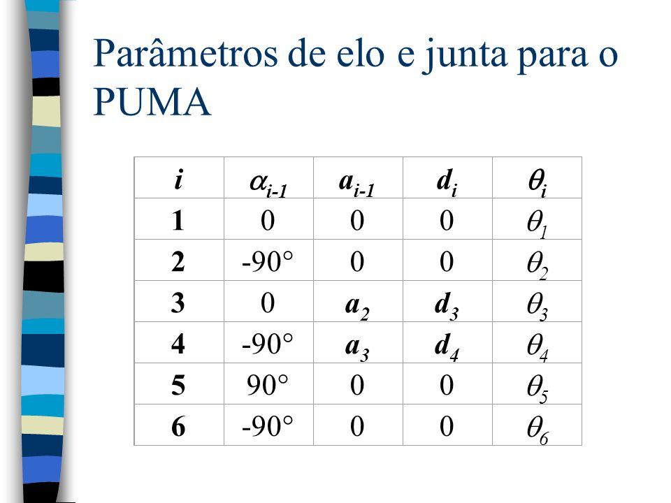 i i-1 a i-1 didi i 1000 1 2 -90 00 2 30a2a2 d3d3 3 4 a3a3 d4d4 4 5 90 00 5 6 -90 00 6 Parâmetros de elo e junta para o PUMA