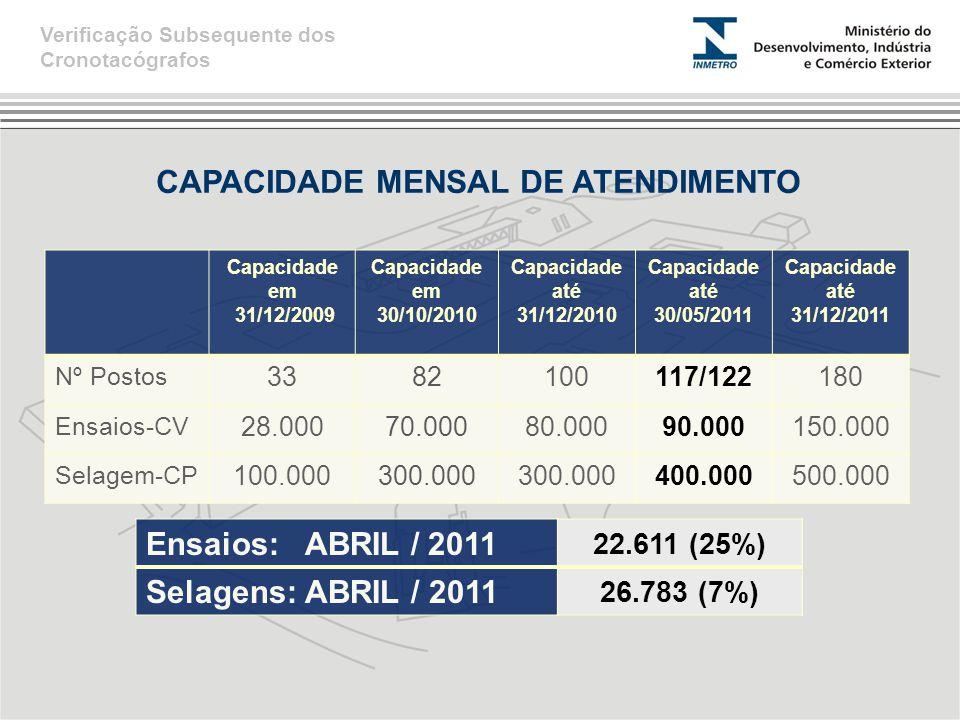 Capacidade em 31/12/2009 Capacidade em 30/10/2010 Capacidade até 31/12/2010 Capacidade até 30/05/2011 Capacidade até 31/12/2011 Nº Postos 3382100117/1