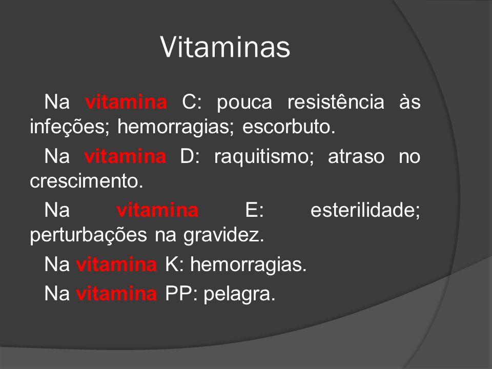 Vitaminas Na vitamina C: pouca resistência às infeções; hemorragias; escorbuto. Na vitamina D: raquitismo; atraso no crescimento. Na vitamina E: ester