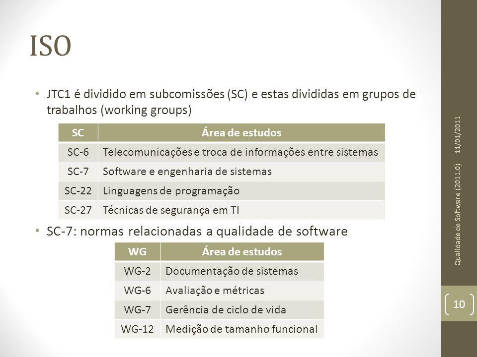 ISO JTC1 é dividido em subcomissões (SC) e estas divididas em grupos de trabalhos (working groups) SC-7: normas relacionadas a qualidade de software 1