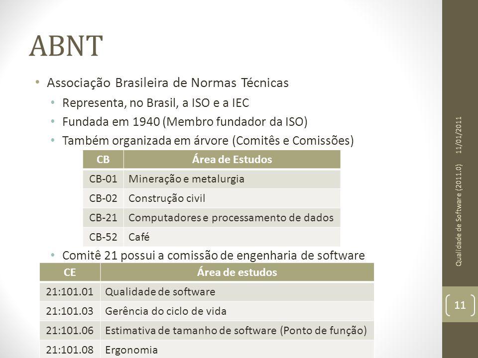 ABNT Associação Brasileira de Normas Técnicas Representa, no Brasil, a ISO e a IEC Fundada em 1940 (Membro fundador da ISO) Também organizada em árvor