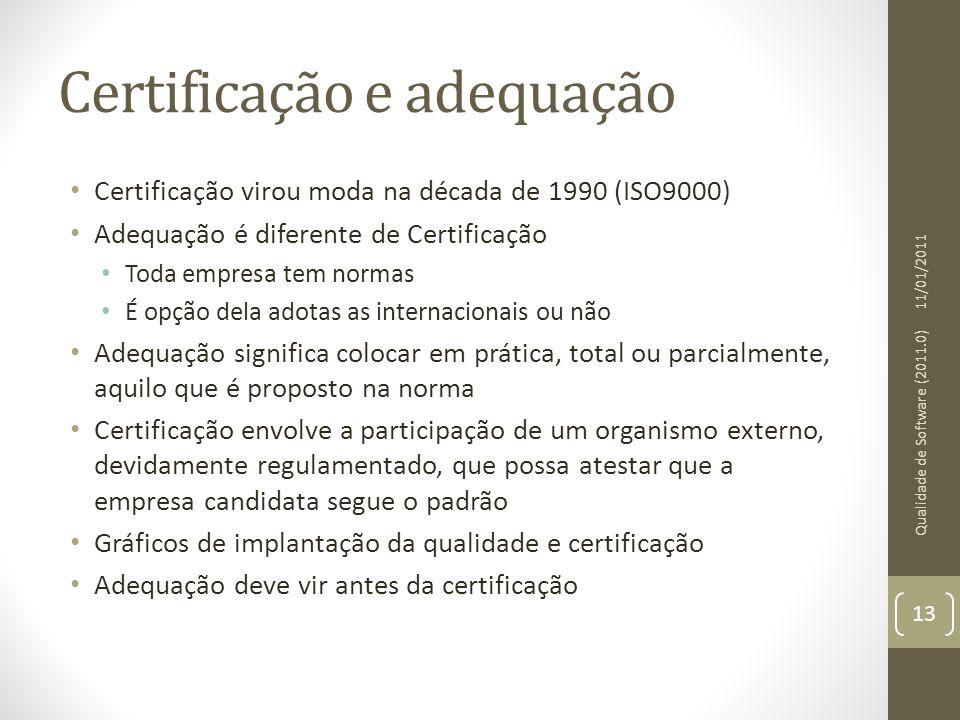 Certificação e adequação Certificação virou moda na década de 1990 (ISO9000) Adequação é diferente de Certificação Toda empresa tem normas É opção del