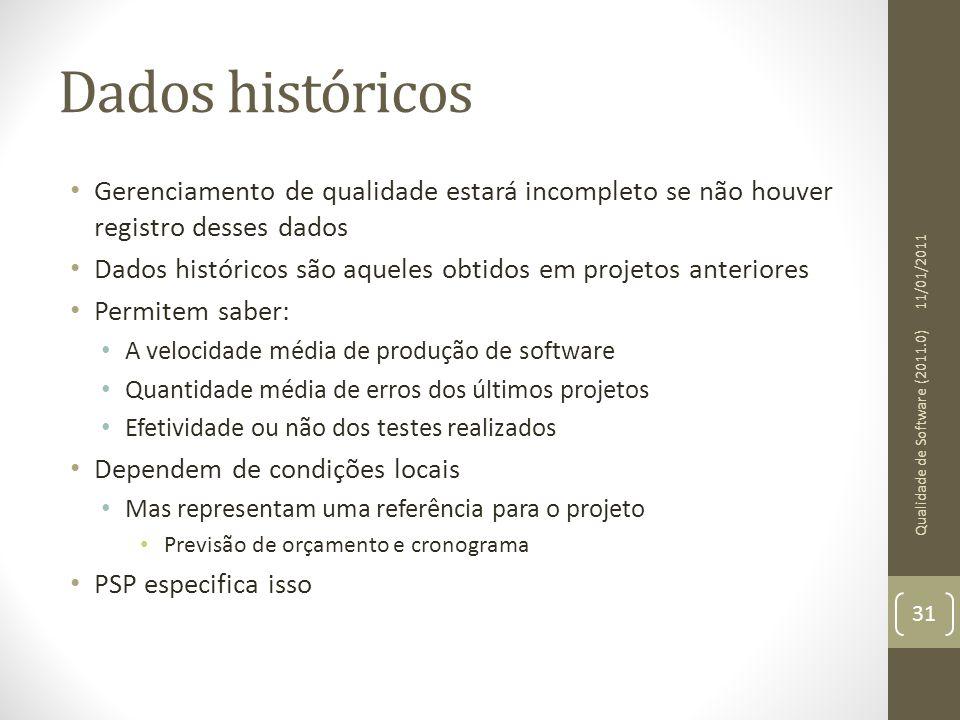 Dados históricos Gerenciamento de qualidade estará incompleto se não houver registro desses dados Dados históricos são aqueles obtidos em projetos ant