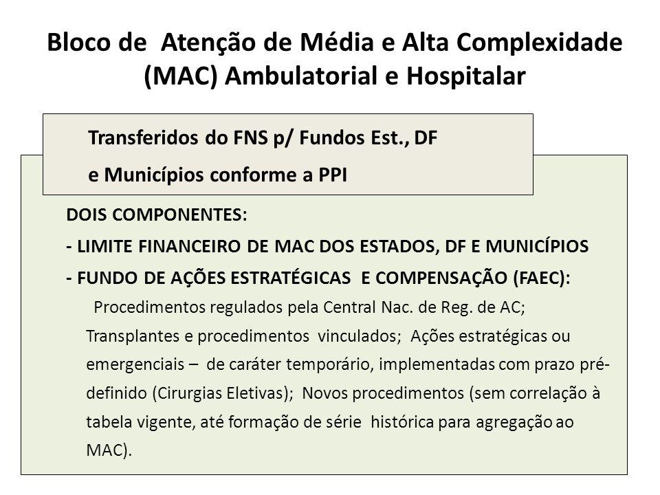 Bloco de Atenção de Média e Alta Complexidade (MAC) Ambulatorial e Hospitalar DOIS COMPONENTES: - LIMITE FINANCEIRO DE MAC DOS ESTADOS, DF E MUNICÍPIO