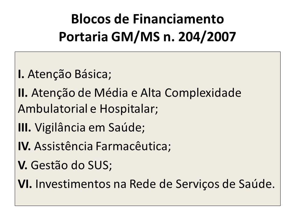 Blocos de Financiamento Portaria GM/MS n. 204/2007 I. Atenção Básica; II. Atenção de Média e Alta Complexidade Ambulatorial e Hospitalar; III. Vigilân