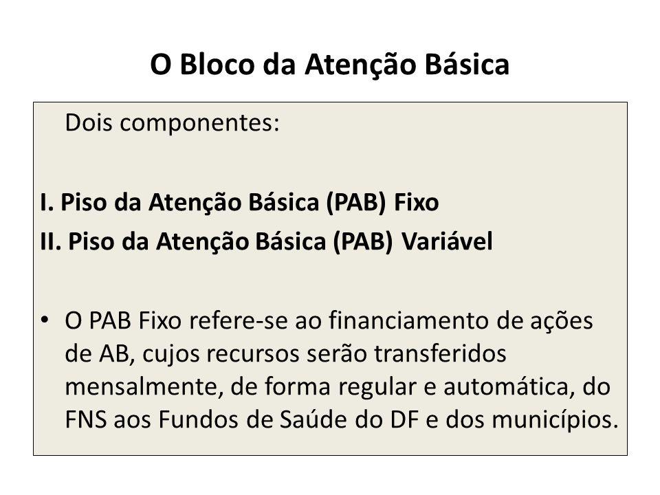 O Bloco da Atenção Básica Dois componentes: I. Piso da Atenção Básica (PAB) Fixo II. Piso da Atenção Básica (PAB) Variável O PAB Fixo refere-se ao fin