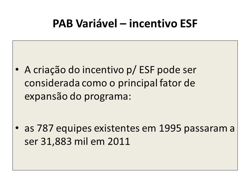 PAB Variável – incentivo ESF A criação do incentivo p/ ESF pode ser considerada como o principal fator de expansão do programa: as 787 equipes existen