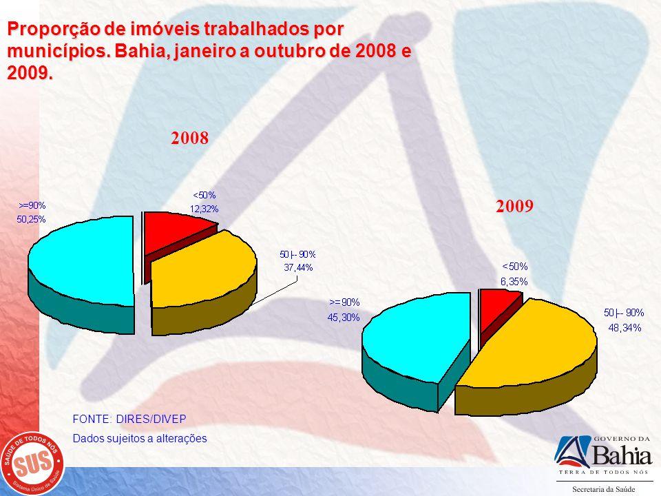2008 2009 Proporção de imóveis trabalhados por municípios.