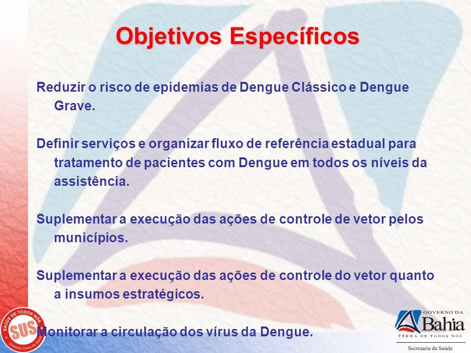 Objetivos Específicos Reduzir o risco de epidemias de Dengue Clássico e Dengue Grave.
