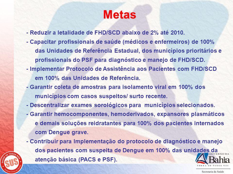 Metas - Reduzir a letalidade de FHD/SCD abaixo de 2% até 2010.