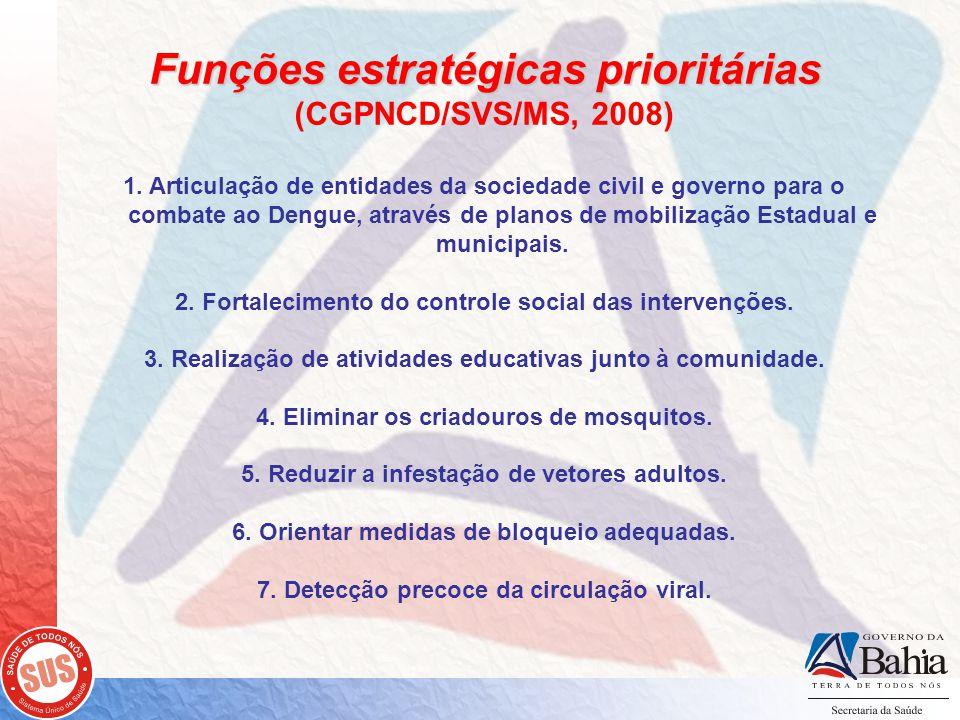Funções estratégicas prioritárias (CGPNCD/SVS/MS, 2008) 1.