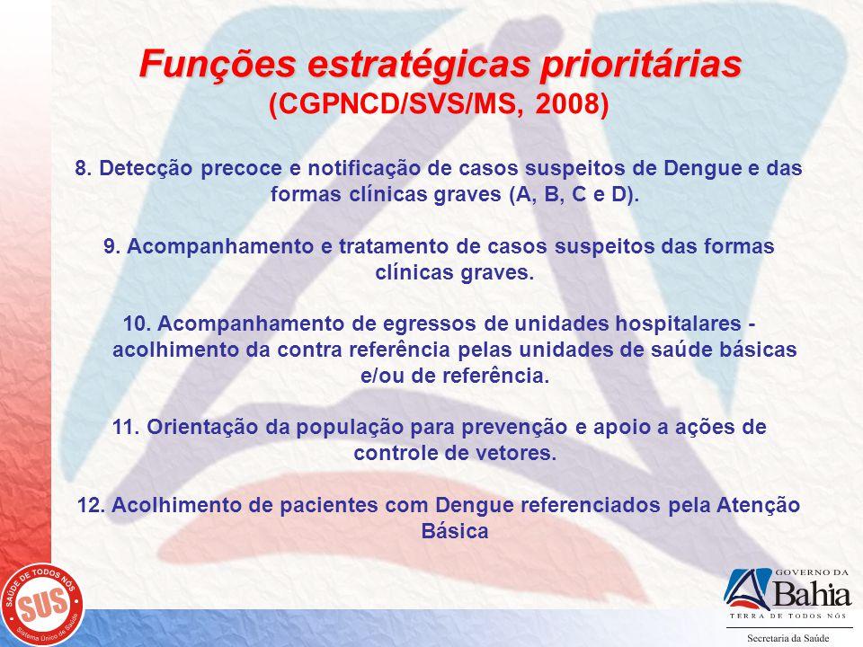 Funções estratégicas prioritárias (CGPNCD/SVS/MS, 2008) 8.