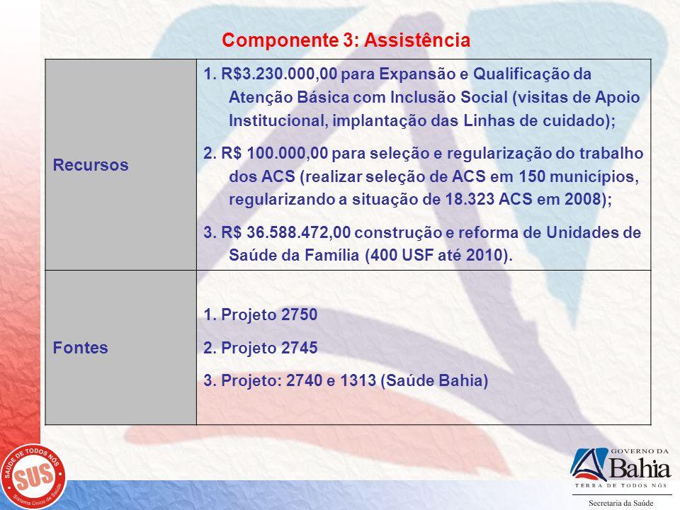 Componente 3: Assistência Recursos 1.