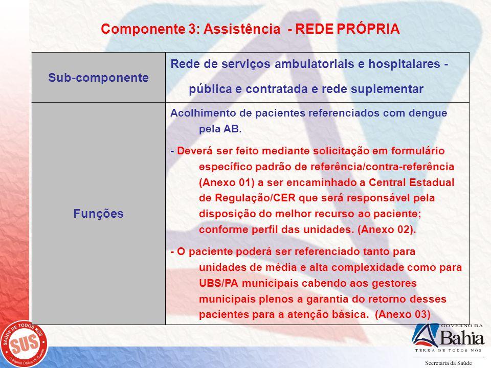 Componente 3: Assistência - REDE PRÓPRIA Sub-componente Rede de serviços ambulatoriais e hospitalares - pública e contratada e rede suplementar Funções Acolhimento de pacientes referenciados com dengue pela AB.