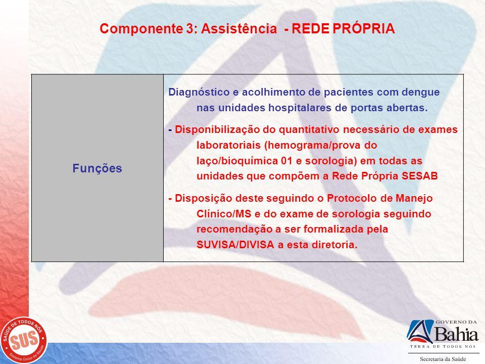 Componente 3: Assistência - REDE PRÓPRIA Funções Diagnóstico e acolhimento de pacientes com dengue nas unidades hospitalares de portas abertas.