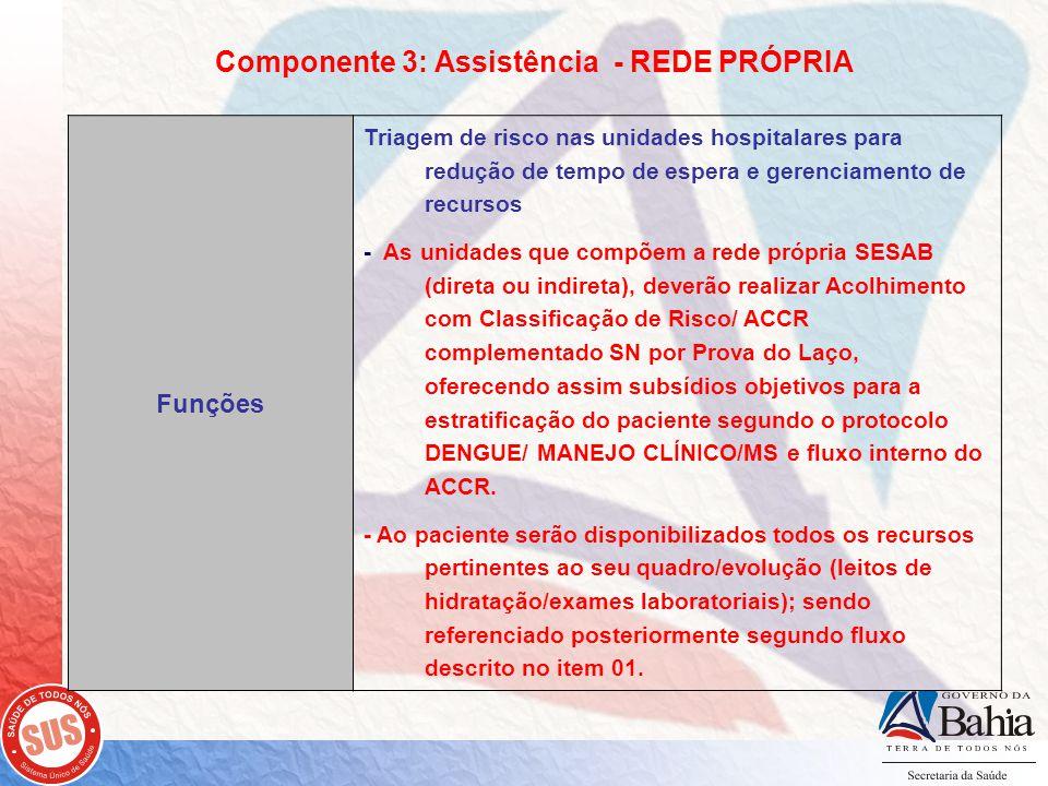 Componente 3: Assistência - REDE PRÓPRIA Funções Triagem de risco nas unidades hospitalares para redução de tempo de espera e gerenciamento de recursos - As unidades que compõem a rede própria SESAB (direta ou indireta), deverão realizar Acolhimento com Classificação de Risco/ ACCR complementado SN por Prova do Laço, oferecendo assim subsídios objetivos para a estratificação do paciente segundo o protocolo DENGUE/ MANEJO CLÍNICO/MS e fluxo interno do ACCR.