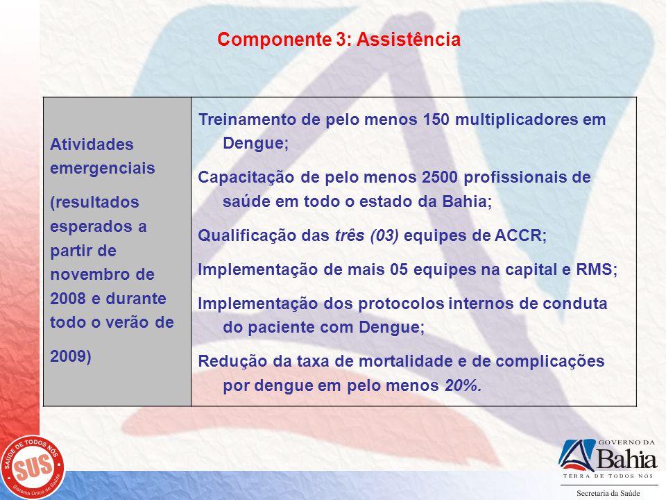 Componente 3: Assistência Atividades emergenciais (resultados esperados a partir de novembro de 2008 e durante todo o verão de 2009) Treinamento de pelo menos 150 multiplicadores em Dengue; Capacitação de pelo menos 2500 profissionais de saúde em todo o estado da Bahia; Qualificação das três (03) equipes de ACCR; Implementação de mais 05 equipes na capital e RMS; Implementação dos protocolos internos de conduta do paciente com Dengue; Redução da taxa de mortalidade e de complicações por dengue em pelo menos 20%.
