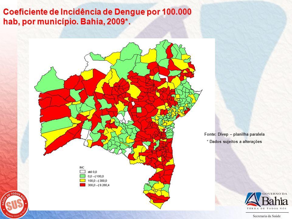 Coeficiente de Incidência de Dengue por 100.000 hab, por município.