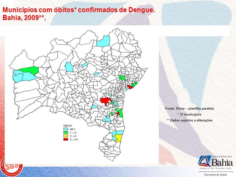 Municípios com óbitos* confirmados de Dengue.Bahia, 2009**.