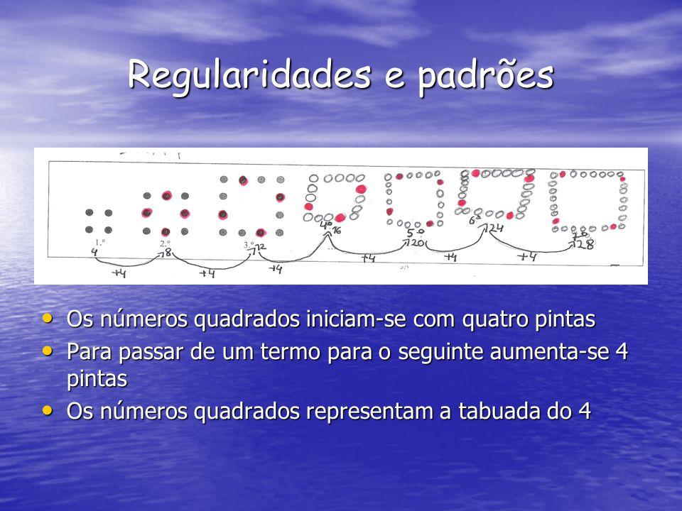 Regularidades e padrões Os números quadrados iniciam-se com quatro pintas Os números quadrados iniciam-se com quatro pintas Para passar de um termo pa
