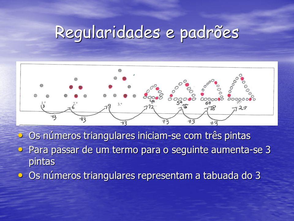 Regularidades e padrões Os números triangulares iniciam-se com três pintas Os números triangulares iniciam-se com três pintas Para passar de um termo para o seguinte aumenta-se 3 pintas Para passar de um termo para o seguinte aumenta-se 3 pintas Os números triangulares representam a tabuada do 3 Os números triangulares representam a tabuada do 3