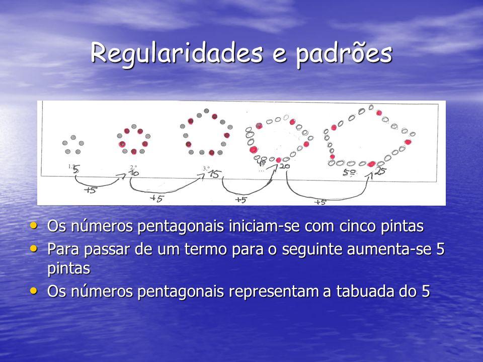 Regularidades e padrões Os números pentagonais iniciam-se com cinco pintas Os números pentagonais iniciam-se com cinco pintas Para passar de um termo para o seguinte aumenta-se 5 pintas Para passar de um termo para o seguinte aumenta-se 5 pintas Os números pentagonais representam a tabuada do 5 Os números pentagonais representam a tabuada do 5
