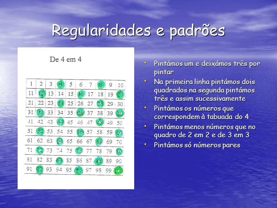Regularidades e padrões Quantas chamadas fazem um grupo de vinte alunos.