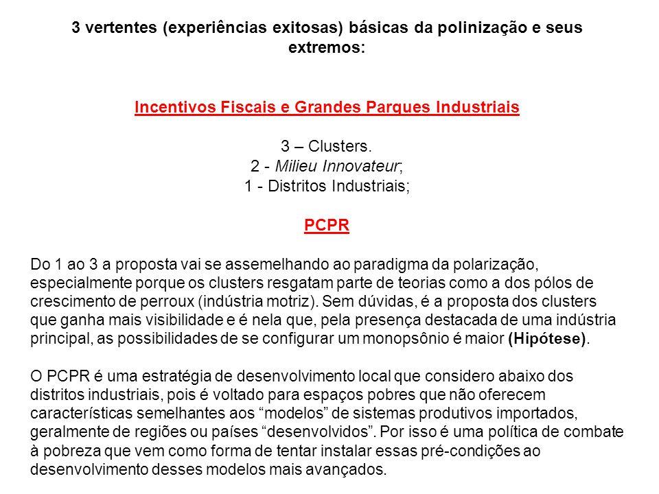 3 vertentes (experiências exitosas) básicas da polinização e seus extremos: Incentivos Fiscais e Grandes Parques Industriais 3 – Clusters.