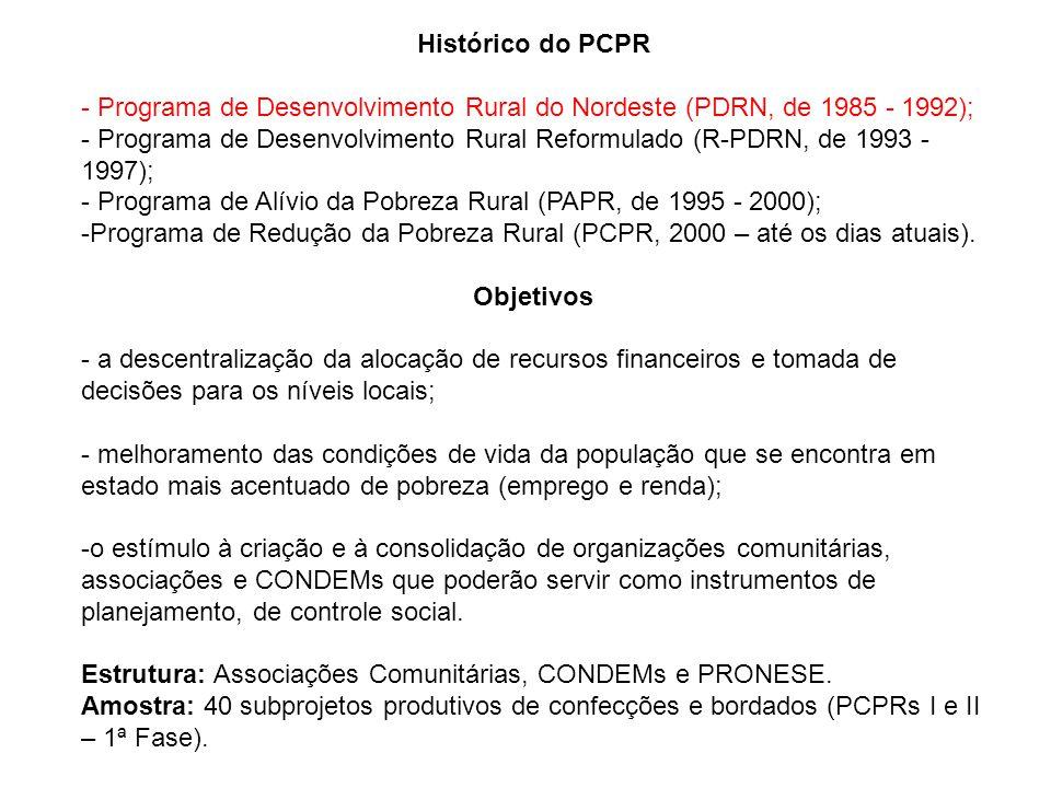 Histórico do PCPR - Programa de Desenvolvimento Rural do Nordeste (PDRN, de 1985 - 1992); - Programa de Desenvolvimento Rural Reformulado (R-PDRN, de 1993 - 1997); - Programa de Alívio da Pobreza Rural (PAPR, de 1995 - 2000); -Programa de Redução da Pobreza Rural (PCPR, 2000 – até os dias atuais).