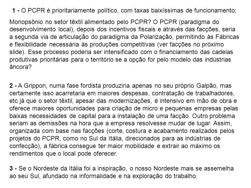 1 - O PCPR é prioritariamente político, com taxas baixíssimas de funcionamento; Monopsônio no setor têxtil alimentado pelo PCPR.