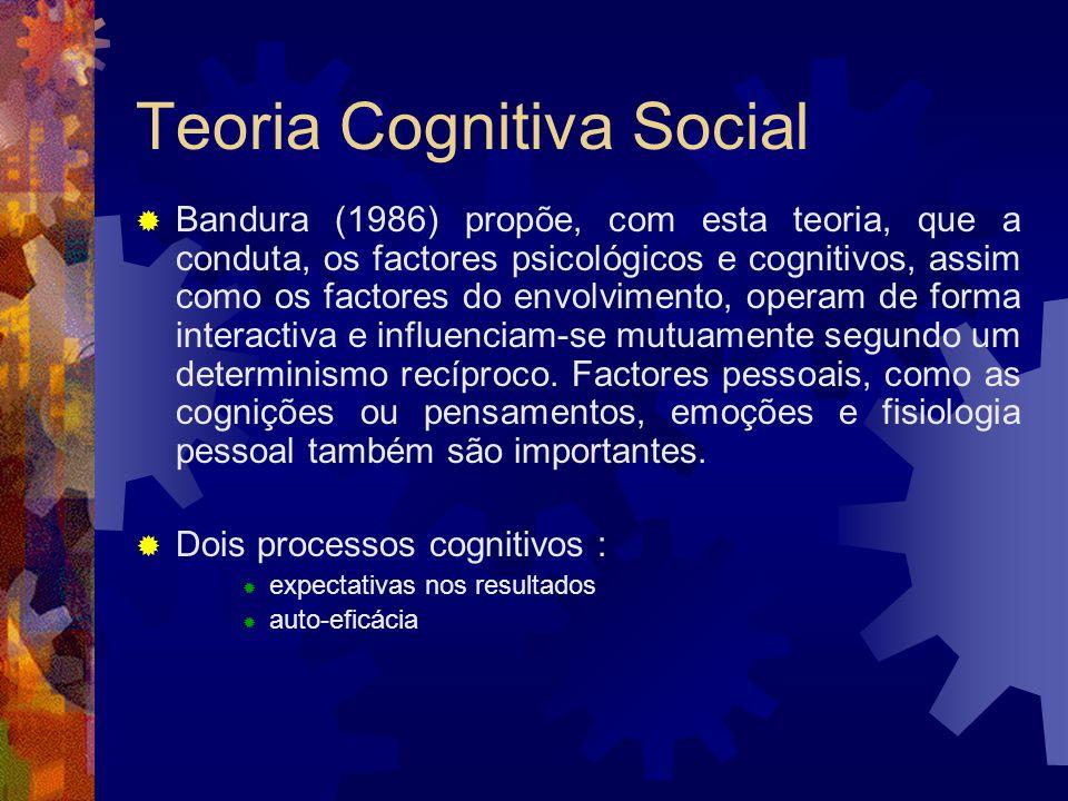 Teoria Cognitiva Social Bandura (1986) propõe, com esta teoria, que a conduta, os factores psicológicos e cognitivos, assim como os factores do envolv
