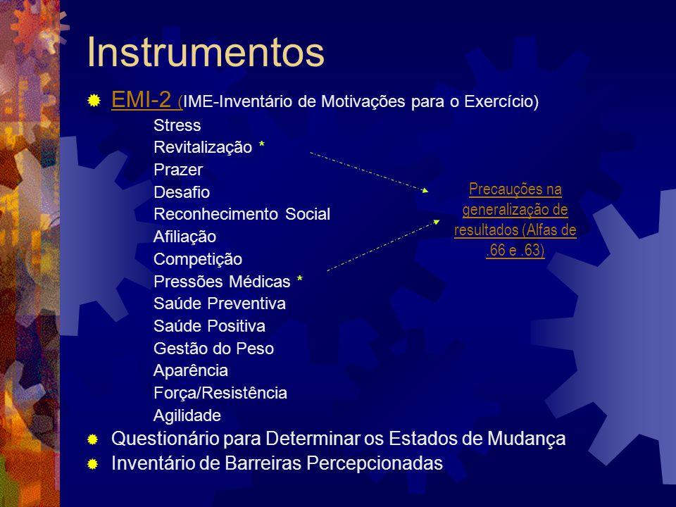 Instrumentos EMI-2 (IME-Inventário de Motivações para o Exercício) EMI-2 ( Stress Revitalização * Prazer Desafio Reconhecimento Social Afiliação Compe
