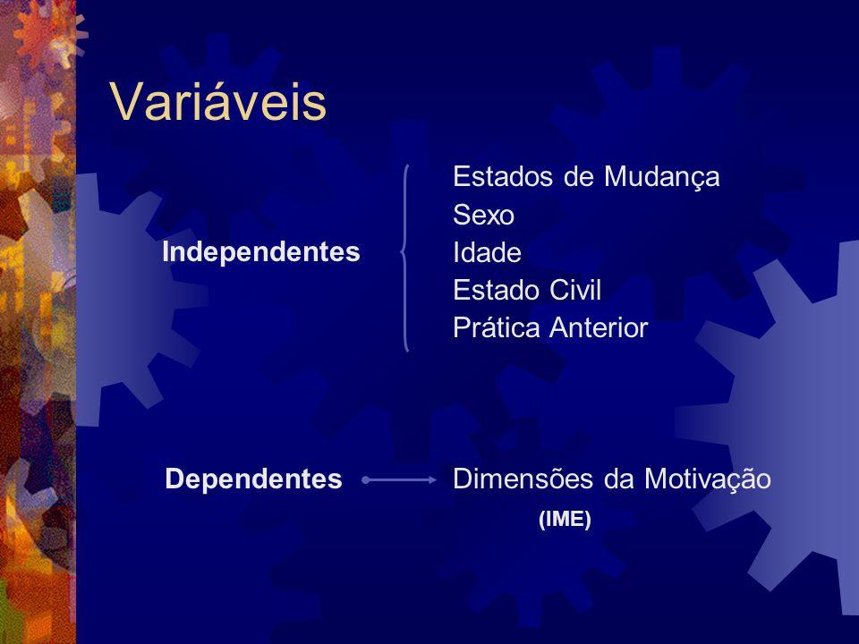 Variáveis Estados de Mudança Sexo Idade Estado Civil Prática Anterior Dependentes Dimensões da Motivação (IME) Independentes