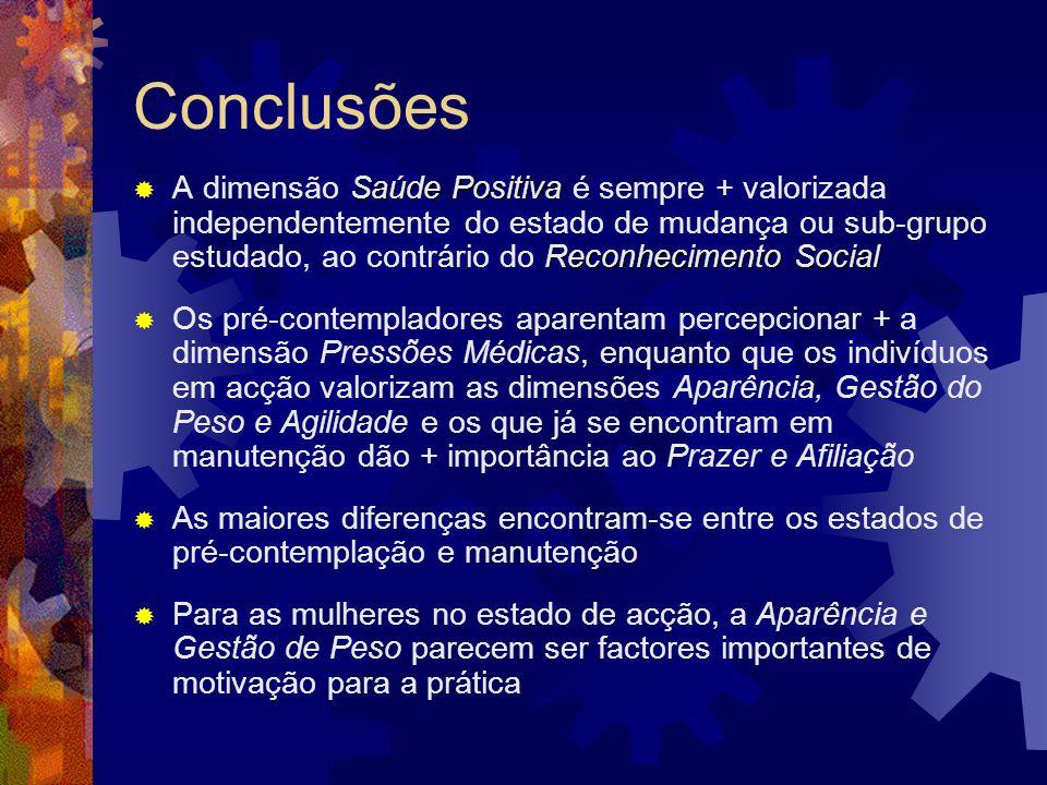 Conclusões Saúde Positiva Reconhecimento Social A dimensão Saúde Positiva é sempre + valorizada independentemente do estado de mudança ou sub-grupo es