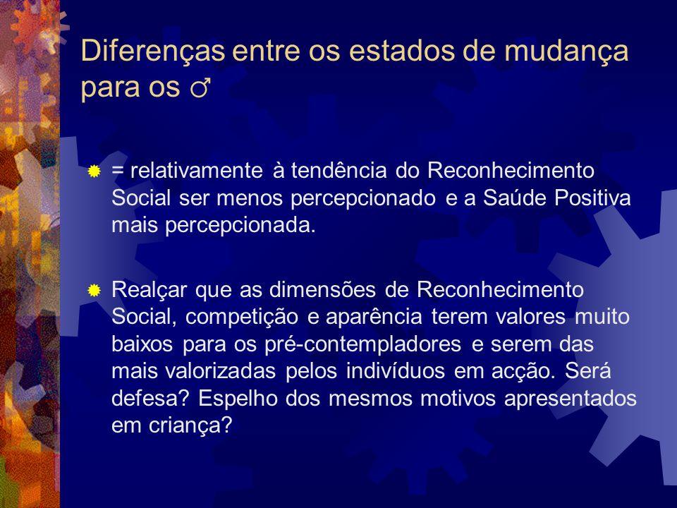 Diferenças entre os estados de mudança para os = relativamente à tendência do Reconhecimento Social ser menos percepcionado e a Saúde Positiva mais pe