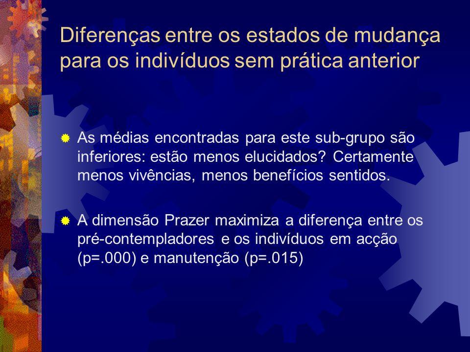Diferenças entre os estados de mudança para os indivíduos sem prática anterior As médias encontradas para este sub-grupo são inferiores: estão menos e