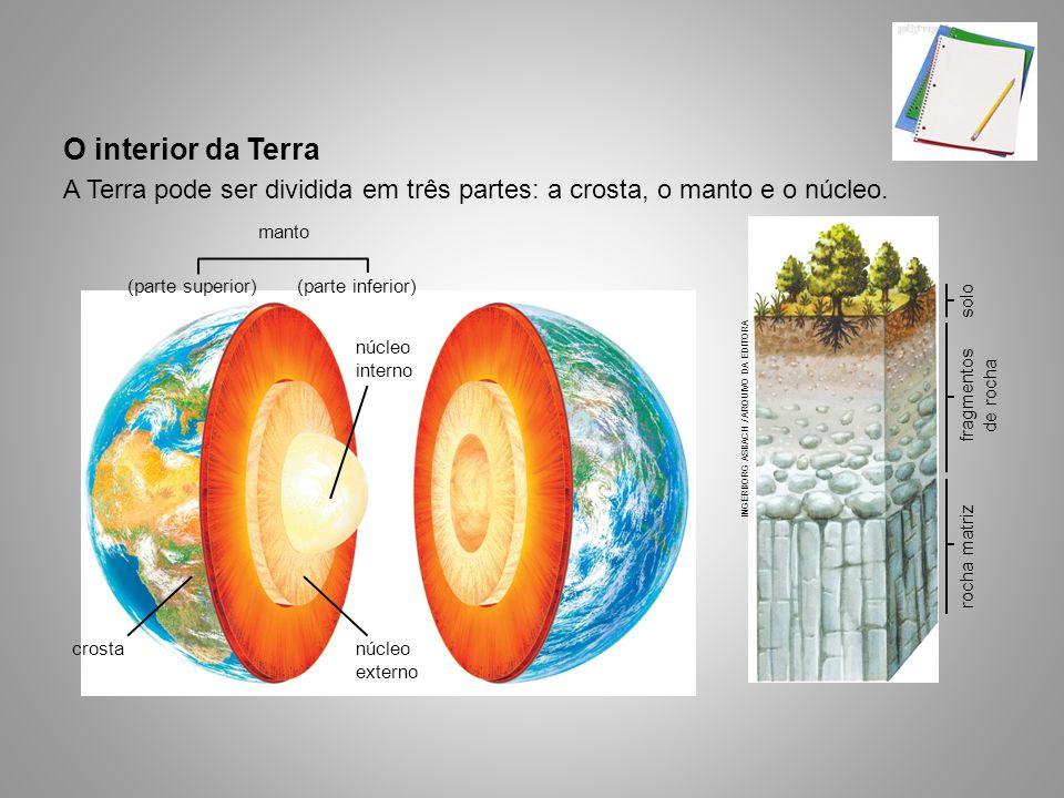 INGERBORG ASBACH / ARQUIVO DA EDITORA A Terra pode ser dividida em três partes: a crosta, o manto e o núcleo. O interior da Terra manto (parte superio