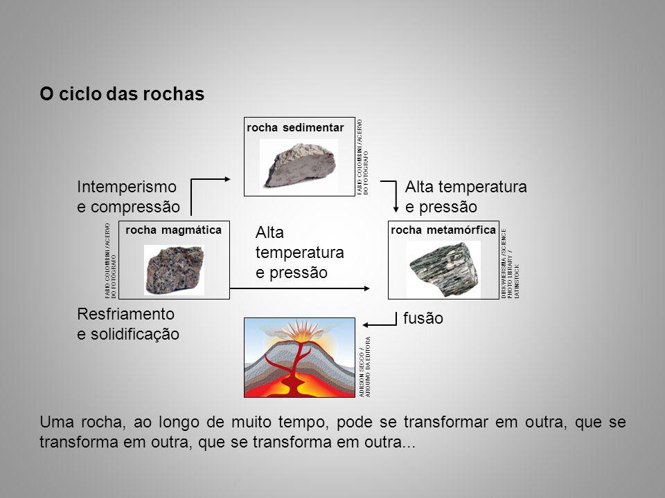 O ciclo das rochas Uma rocha, ao longo de muito tempo, pode se transformar em outra, que se transforma em outra, que se transforma em outra... ADILSON