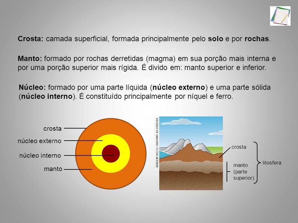 núcleo externo núcleo interno crosta manto Manto: formado por rochas derretidas (magma) em sua porção mais interna e por uma porção superior mais rígi