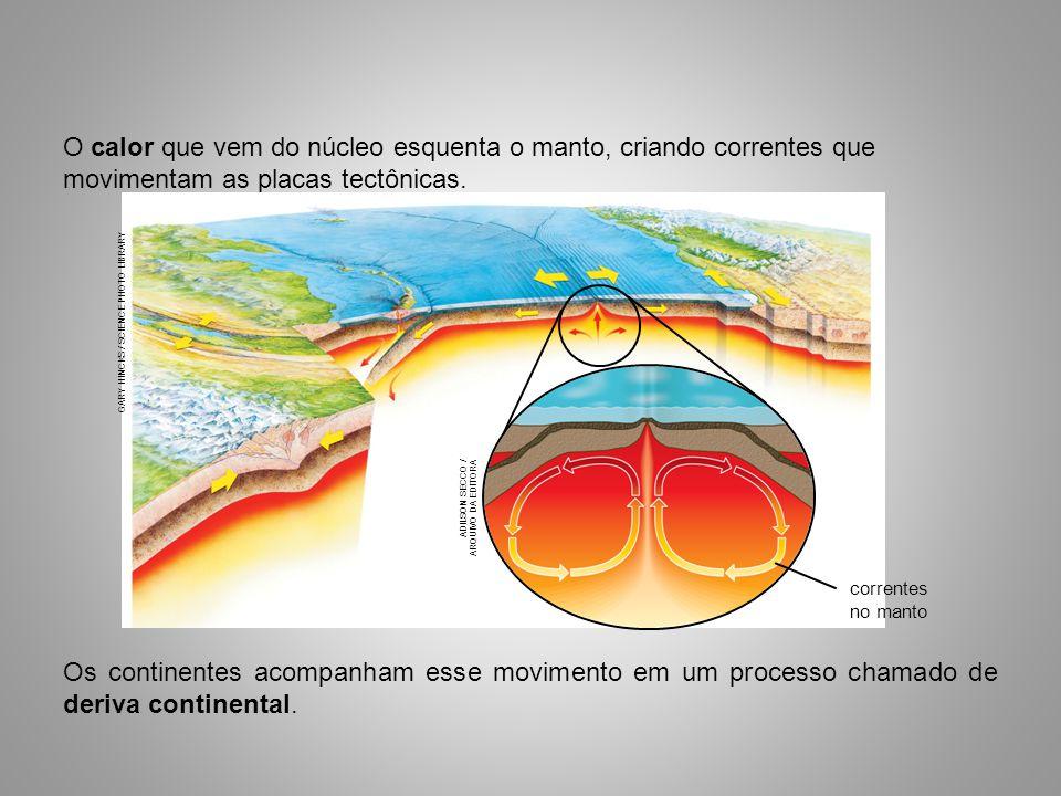 Os continentes acompanham esse movimento em um processo chamado de deriva continental. O calor que vem do núcleo esquenta o manto, criando correntes q