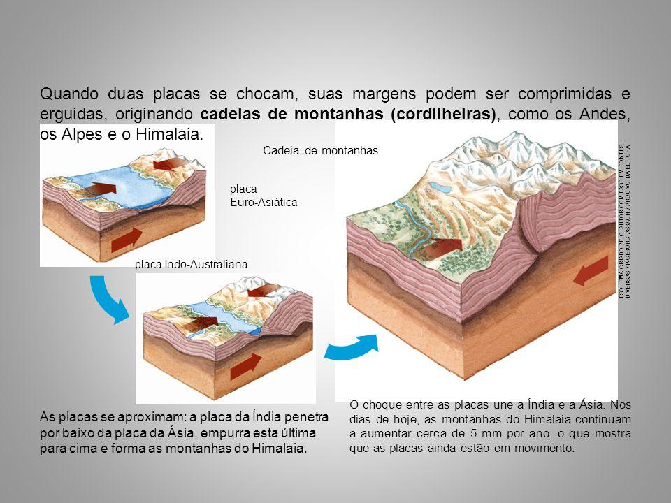 ESQUEMA CRIADO PELO AUTOR COM BASE EM FONTES DIVERSAS / INGEBORG ASBACH / ARQUIVO DA EDITORA placa Euro-Asiática placa Indo-Australiana As placas se a