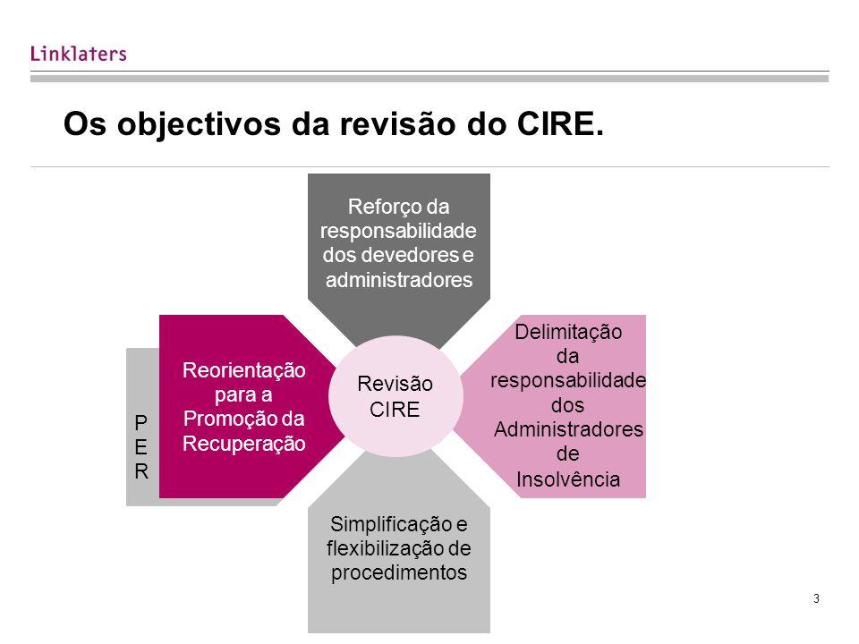 3 Os objectivos da revisão do CIRE.