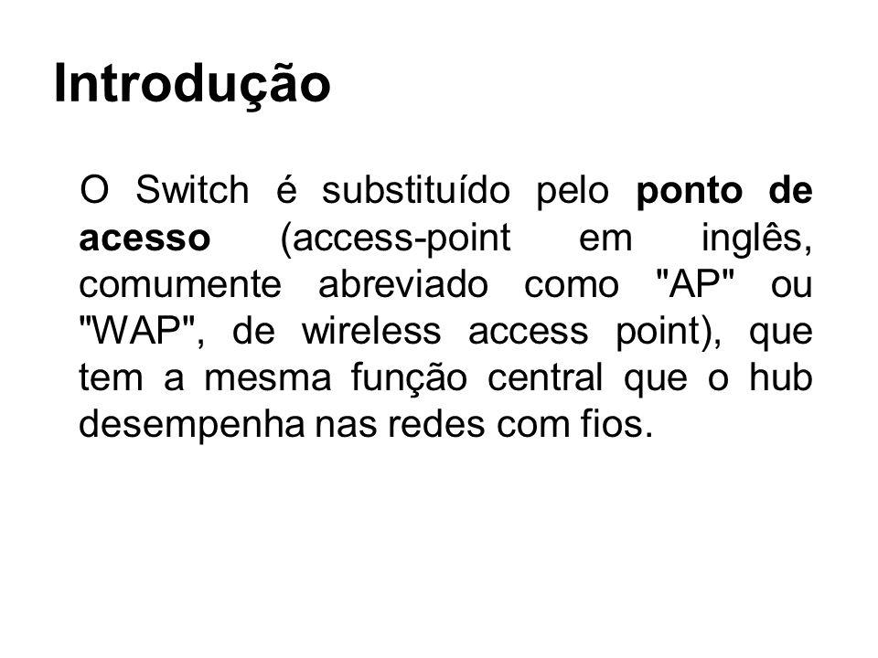 Introdução O Switch é substituído pelo ponto de acesso (access-point em inglês, comumente abreviado como