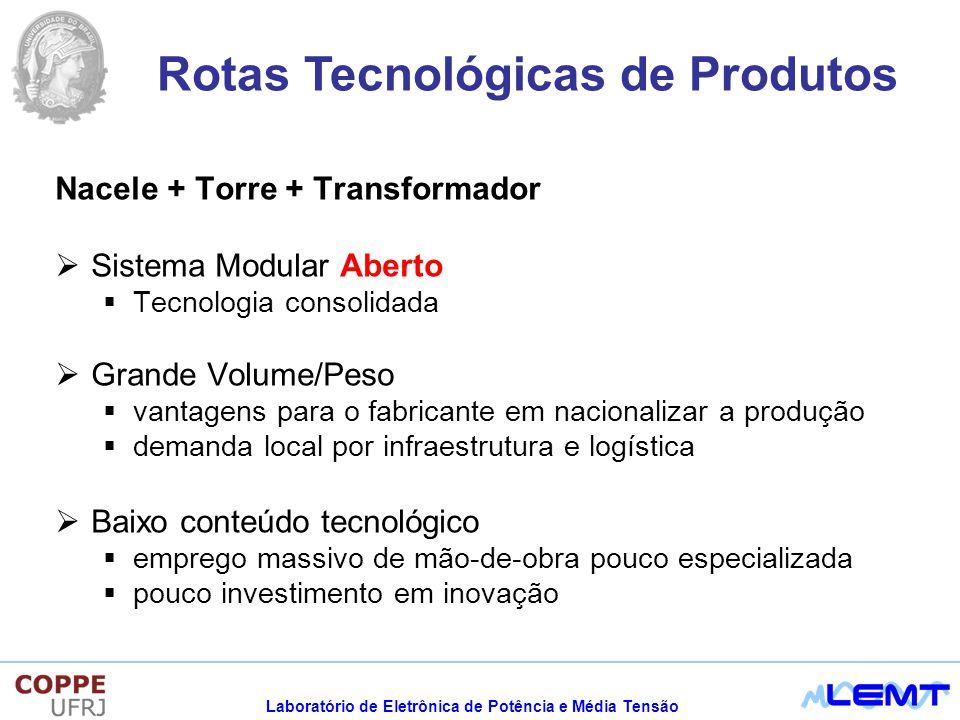 Rotas Tecnológicas de Produtos Nacele + Torre + Transformador Sistema Modular Aberto Tecnologia consolidada Grande Volume/Peso vantagens para o fabric
