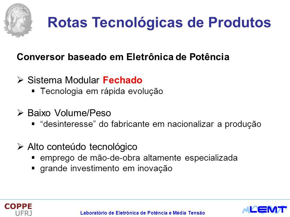 Rotas Tecnológicas de Produtos Conversor baseado em Eletrônica de Potência Sistema Modular Fechado Tecnologia em rápida evolução Baixo Volume/Peso des