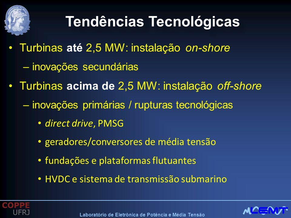 Laboratório de Eletrônica de Potência e Média Tensão Tendências Tecnológicas Turbinas até 2,5 MW: instalação on-shore –inovações secundárias Turbinas